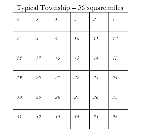 Township with Section Numbers